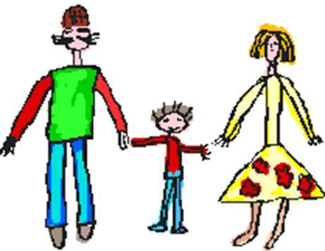 детские рисунки, детский рисунок, анализ детских рисунков